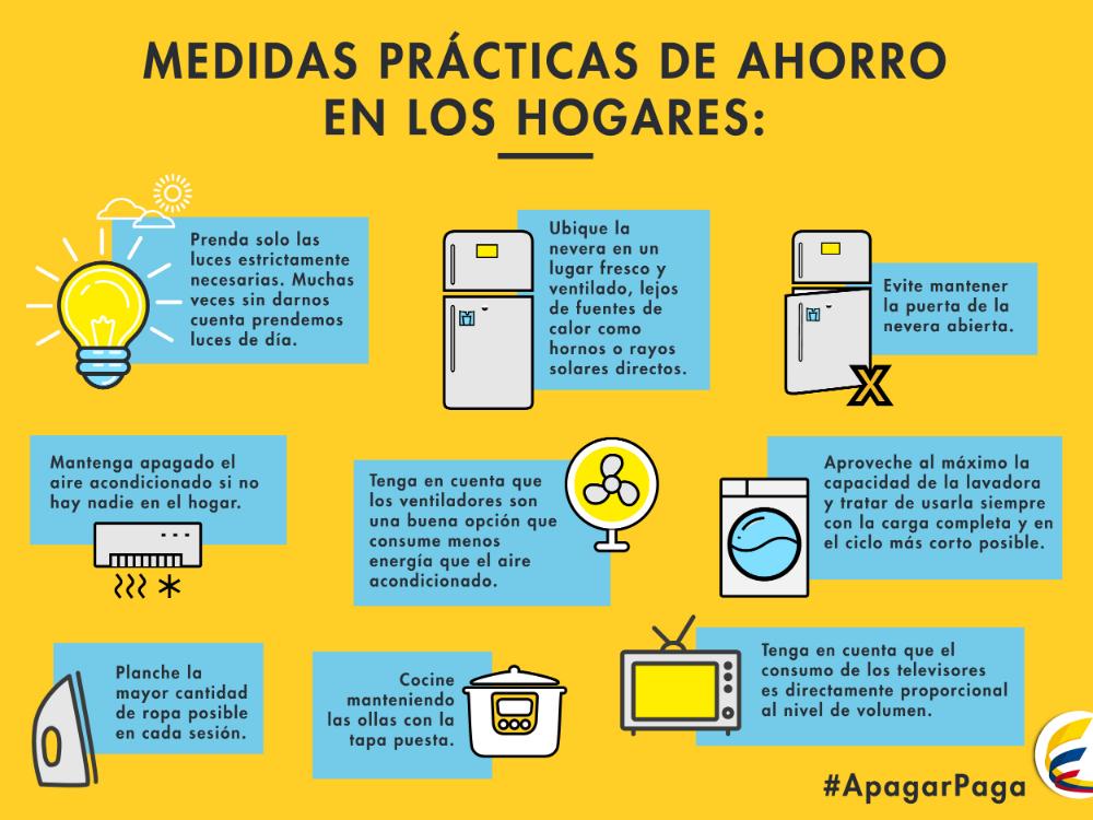 Infografia Del Ahorro De Energia Buscar Con Google House Chores Home Safety Chores