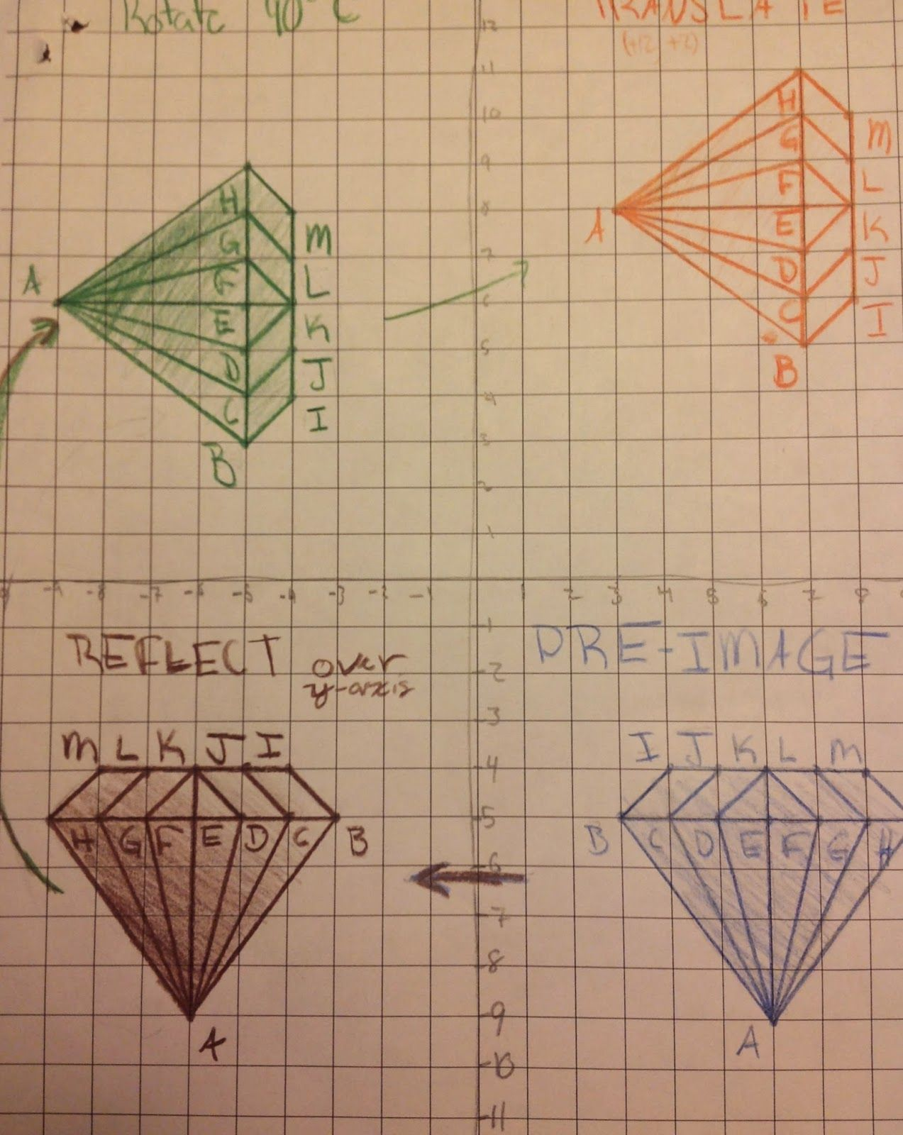Equation Freak Transformations Summative Assessment Project Teaching Geometry Geometric Transformations Transformations Math [ 1600 x 1273 Pixel ]
