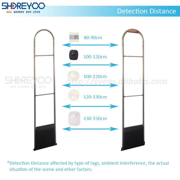Eas Rf 8 2mhz Anti Shoplifting Antenna Sy 2900 Detection Range Antenna Detection Surveillance
