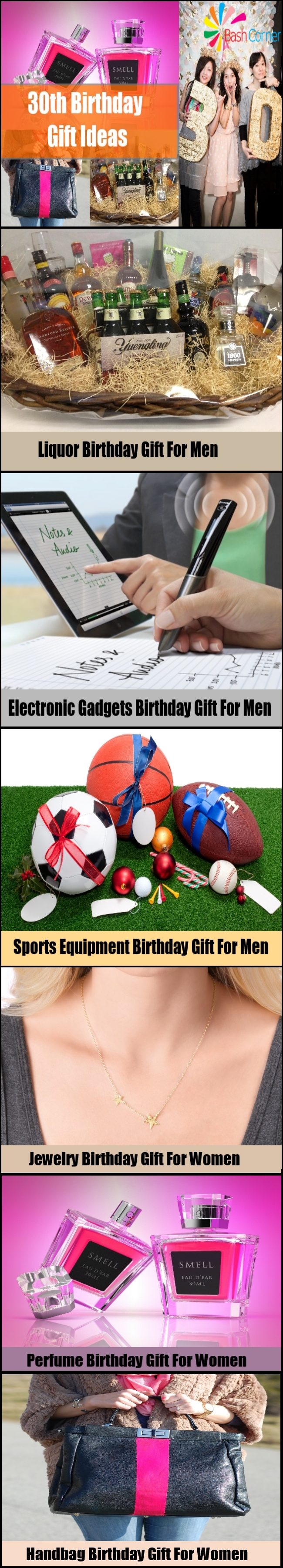 30th Birthday Gift Ideas For Men And Women | Gift Ideas ...