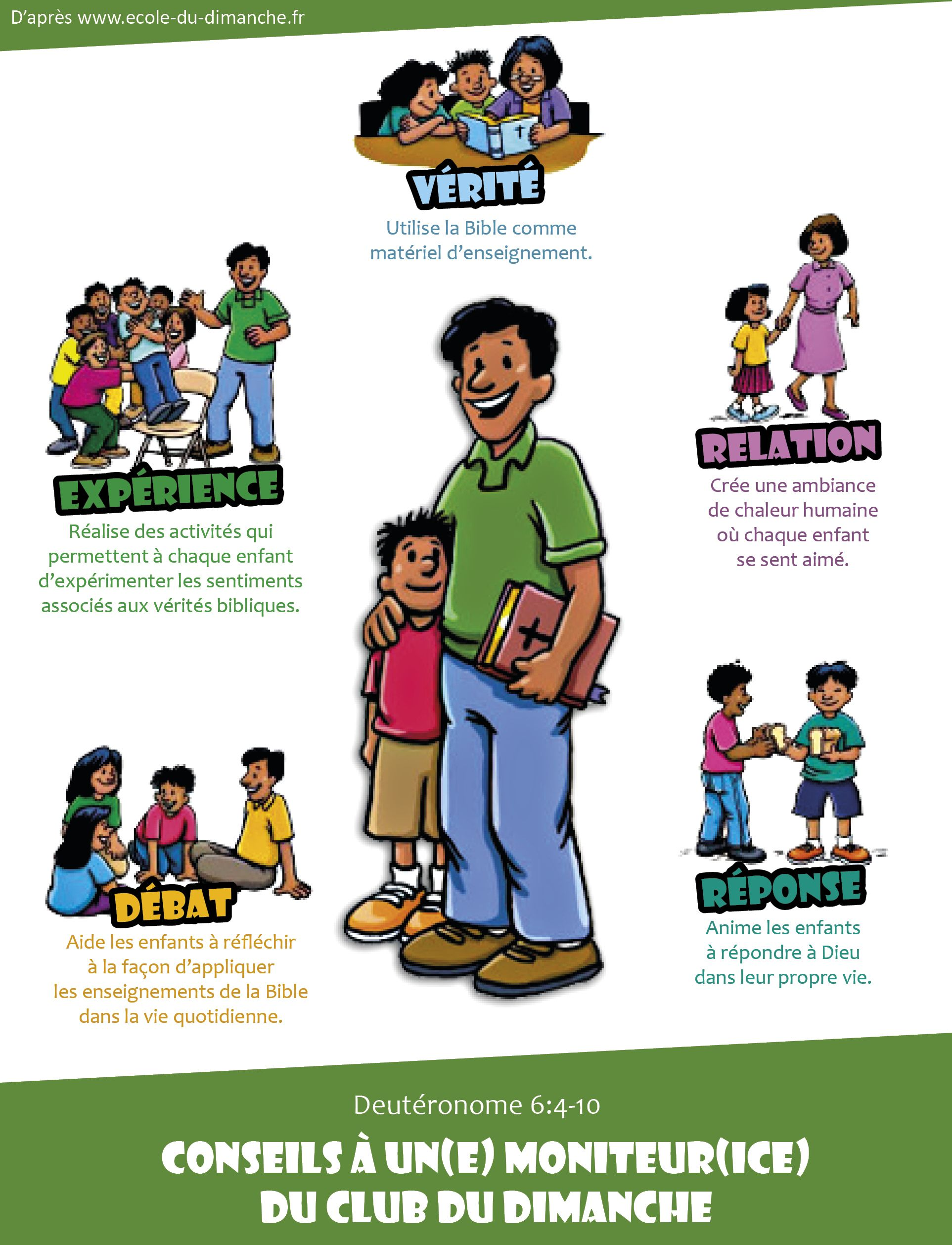 Conseils Aux Moniteurs Et Monitrices Des Ecoles Et Clubs Du Dimanche Affiche Remise Au Gout Du Jour Par Mes S Ecole Du Dimanche Biblique Enseignement Biblique
