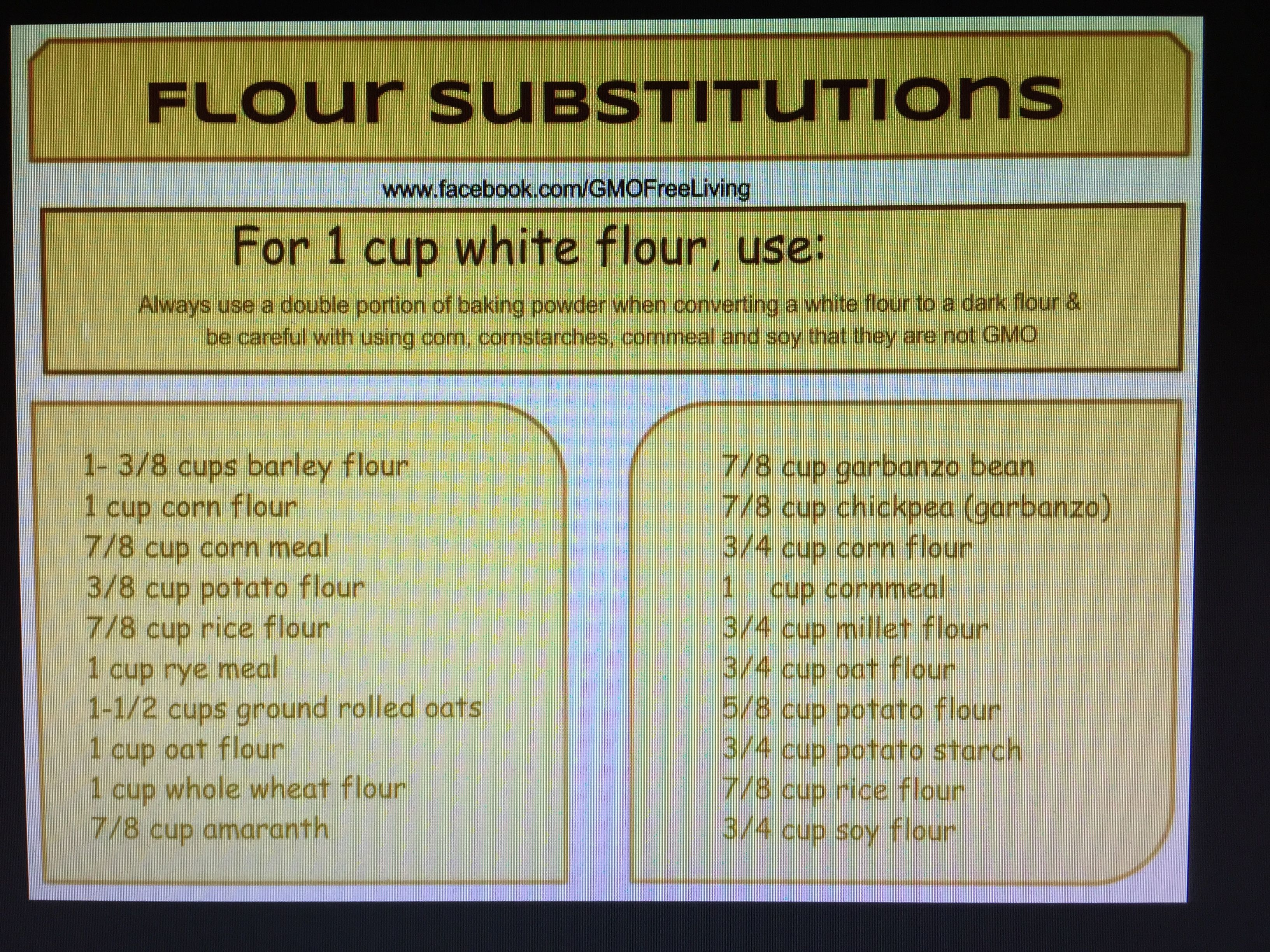 Coconut Flour Conversion Chart Baking With Coconut Flour Coconut Flour Recipes Foods With Gluten