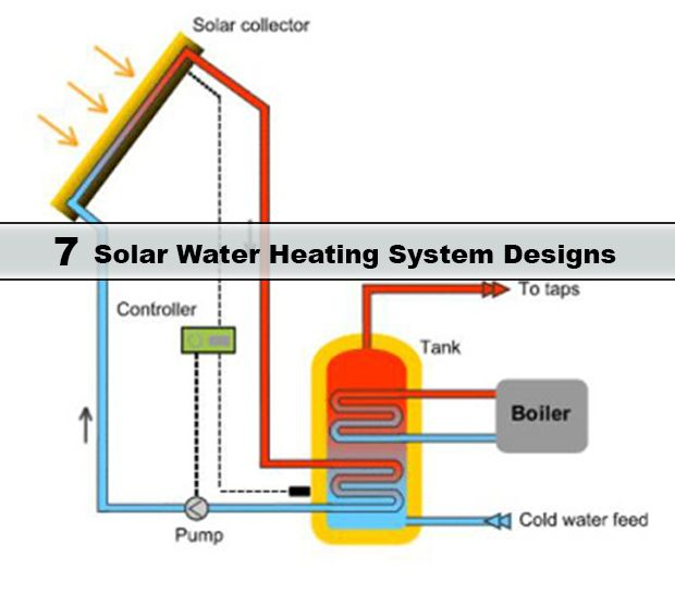7 Solar Water Heating System Designs Livinggreenandfrugally Com Solar Water Heating Solar Water Heating System Water Heating Systems