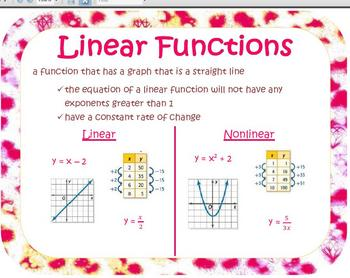 Linear Functions Linear Function Middle School Math Resources Middle School Math Classroom