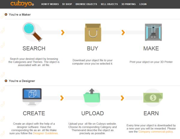 Cuboyo: a new 3D model repositories