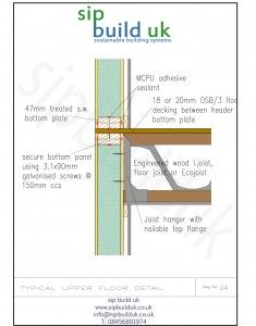 Sip wall and engineered floor section walls pinterest for Diy sip panels