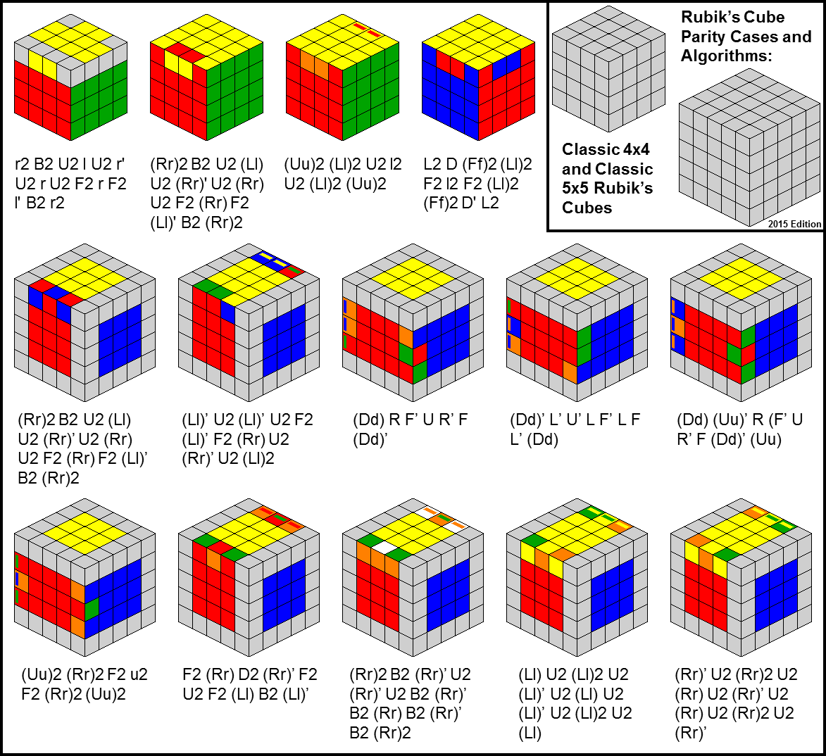Rubik's Cube Parity Cases and Algorithms: Classic 4x4 and Classic