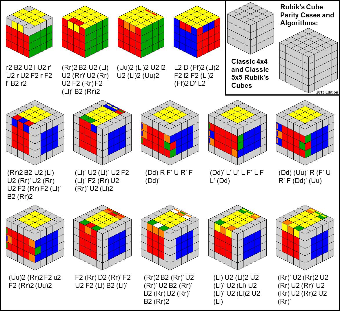 rubik 39 s cube parity cases and algorithms classic 4x4 and classic 5x5 rubik 39 s cubes rubiks. Black Bedroom Furniture Sets. Home Design Ideas