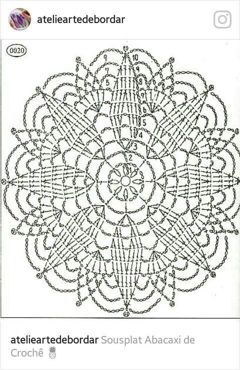 Sousplat | diagramas de crochet | Crochet, Crochet Doilies y Crochet ...