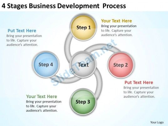 Business Analysis Diagrams  Stages Development Process Powerpoint