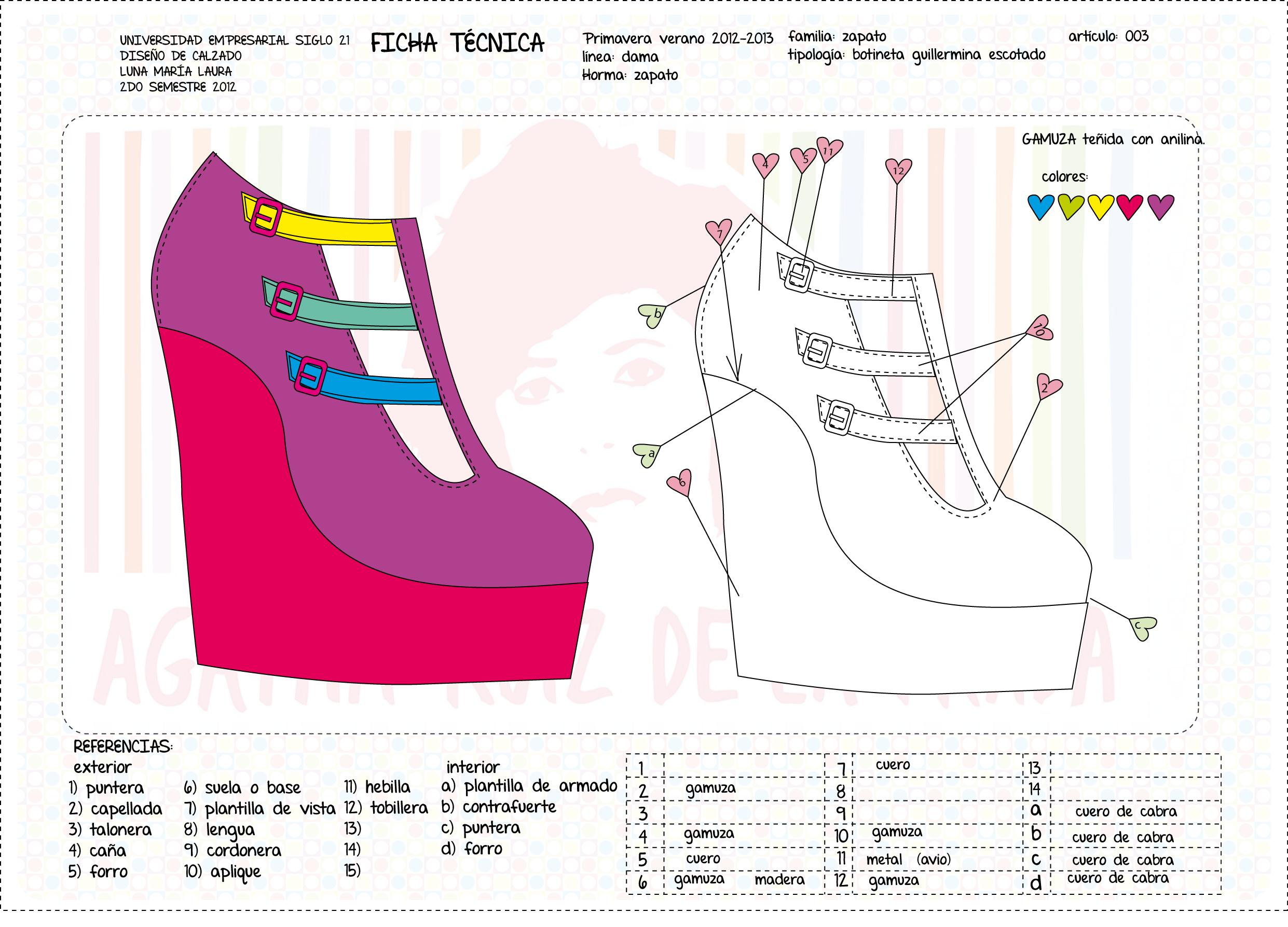a82078a9 Diseño de Calzado - ficha técnica - Agatha Ruiz de la prada ...