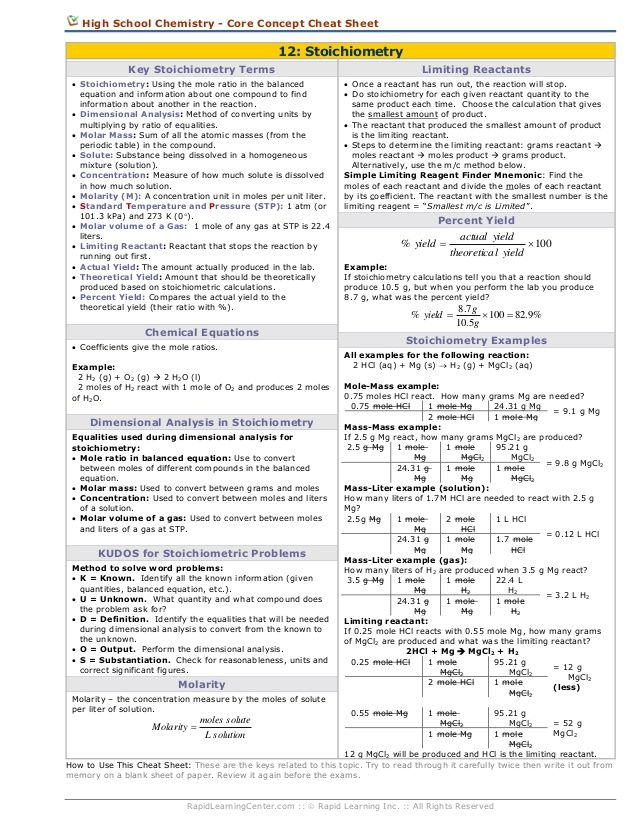 Stoichiometry Cheat Sheet High School Chemistry Chemistry