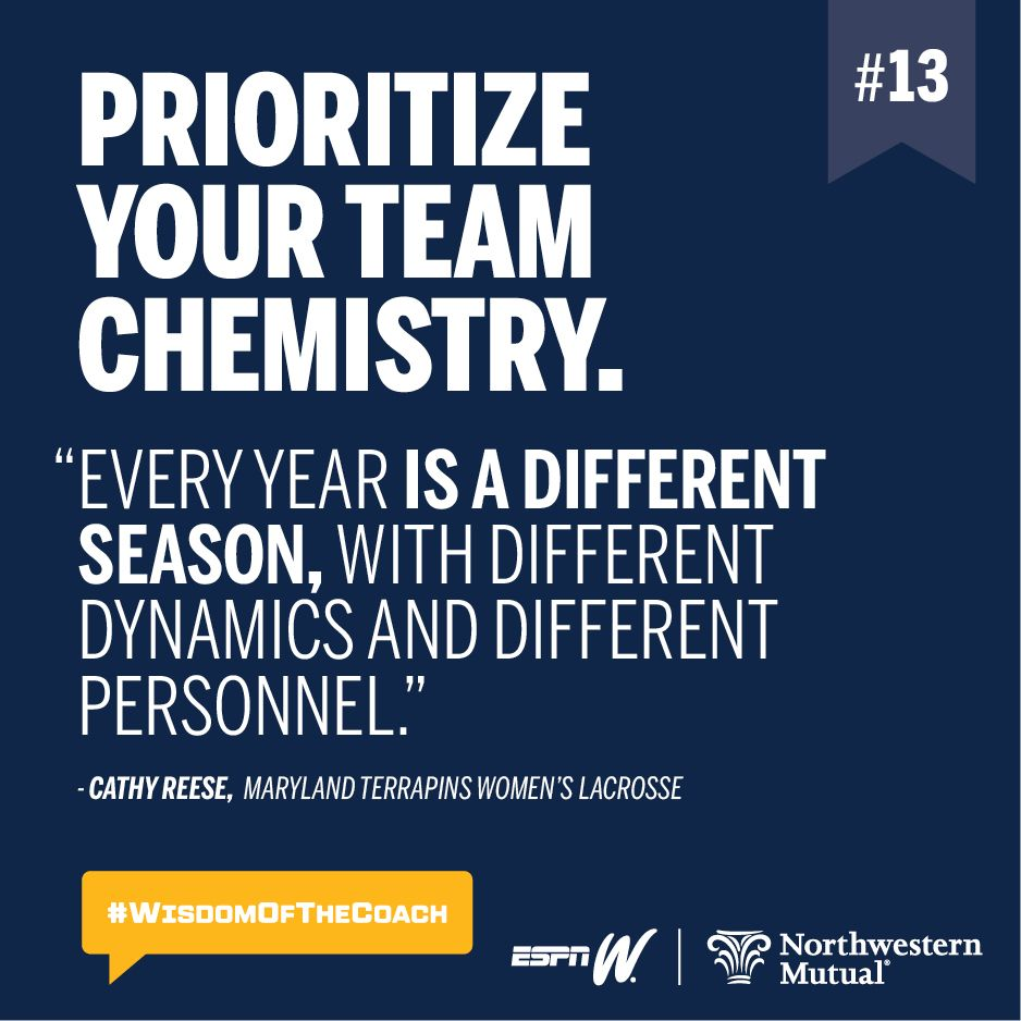 13. Prioritize your team chemistry. The Wisdom of the