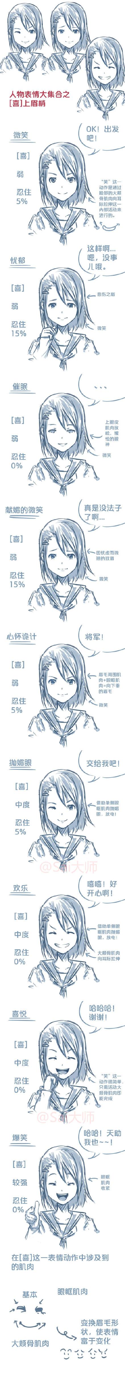 Pin By Tzs Shan Tsang On Heads Drawing Expressions Anime Tutorial Drawing Skills