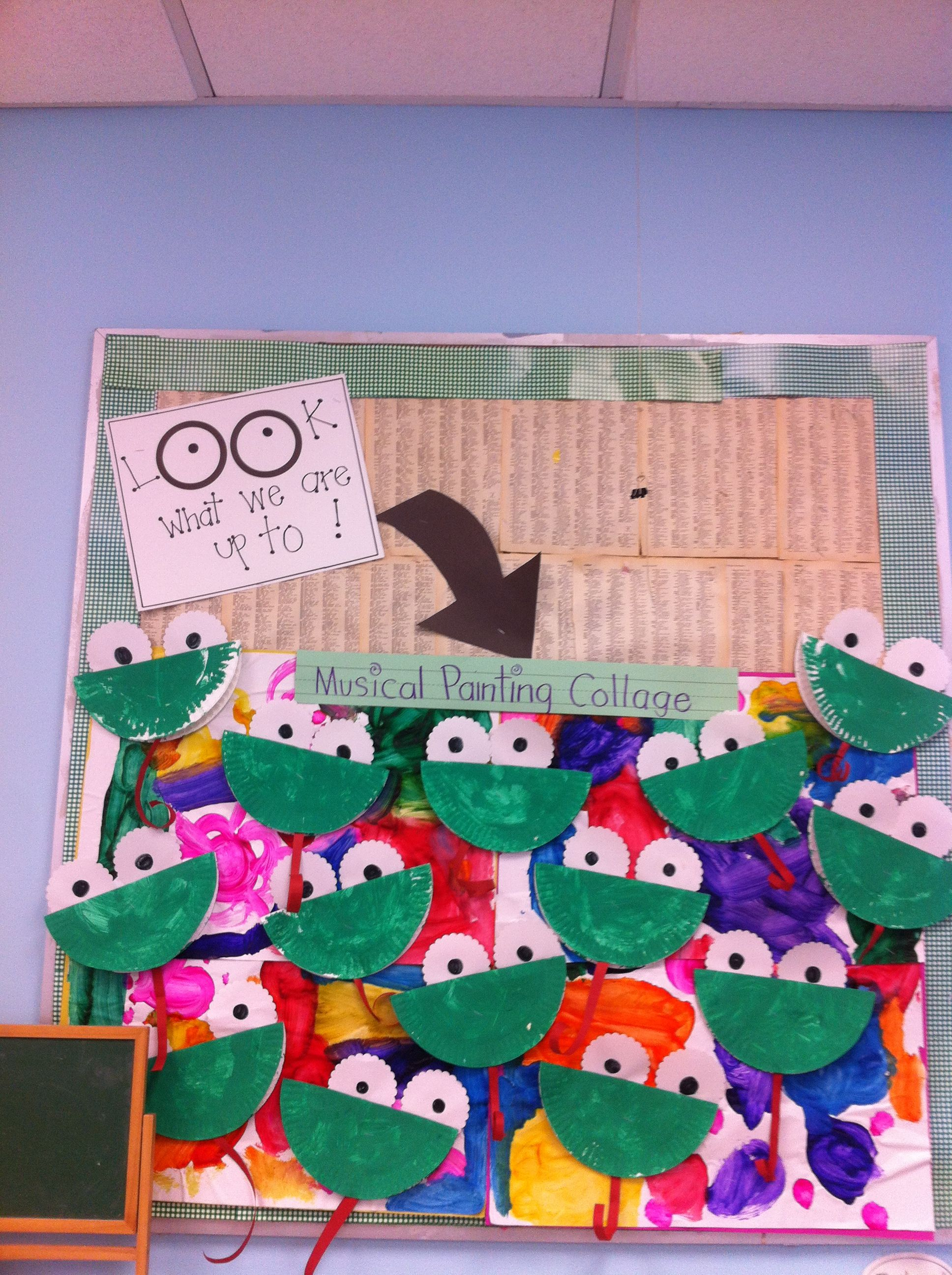 Paper Plate Frogs Preschool Crafts