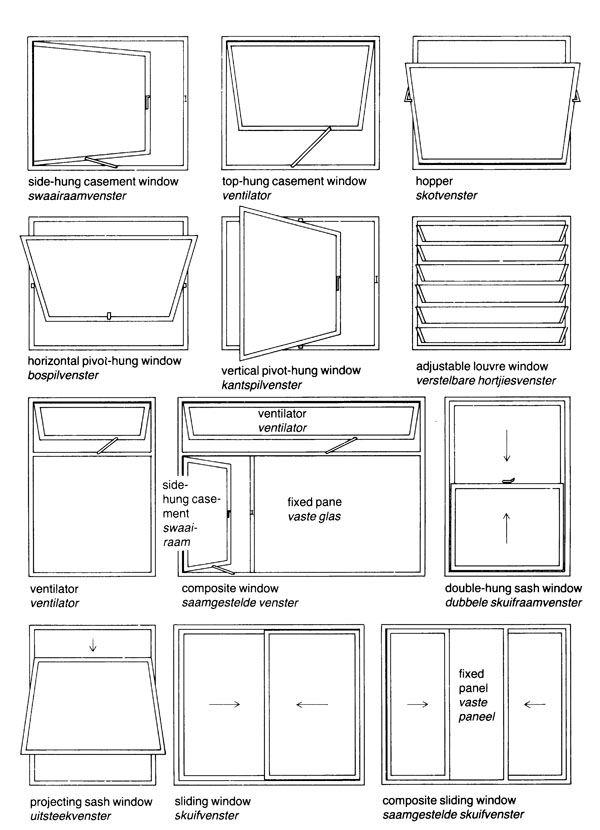 2019 的 W Amp 设计 收藏于 L009 飘窗 主题 Pinterest インテリア 建築、インテリア 和 建築