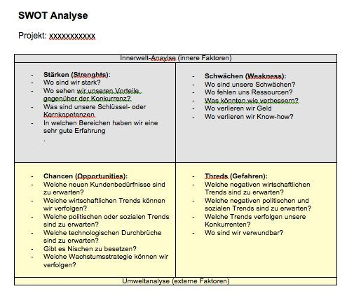 swot analyse 505 426 pixel problem solving