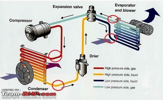 A  C Evaporator Coil Fails 2nd Time In My Ford Fiesta