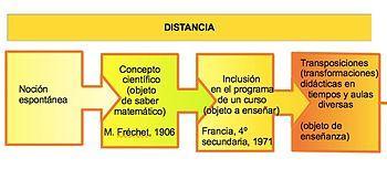 Transposición Didáctica.jpg