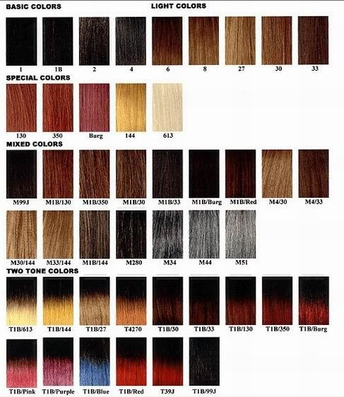 Hair Color Chart Yaki Thirstyroots Black