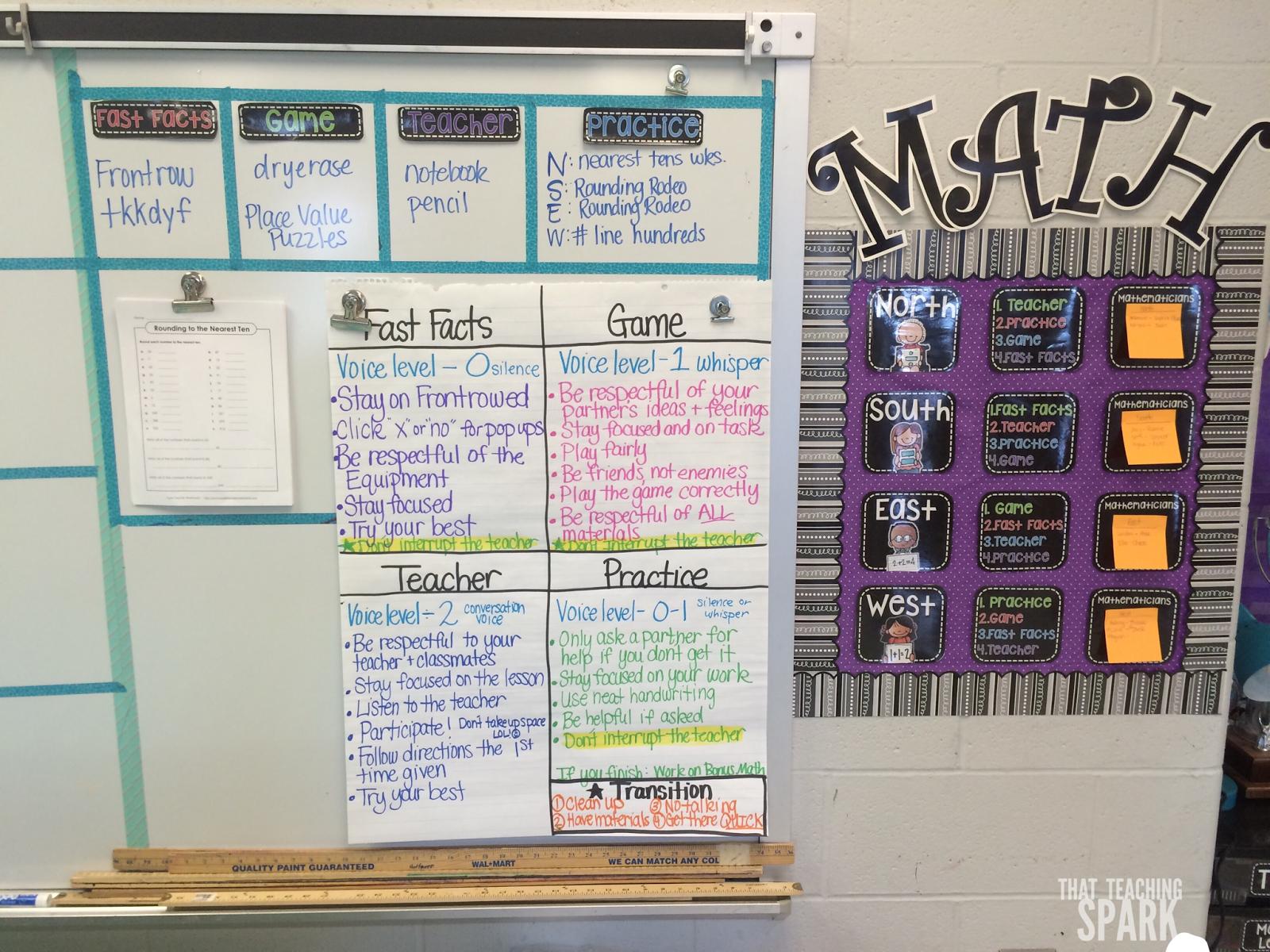 Classroom Rotation Ideas : Math group rotations made easy why i ll never teach whole