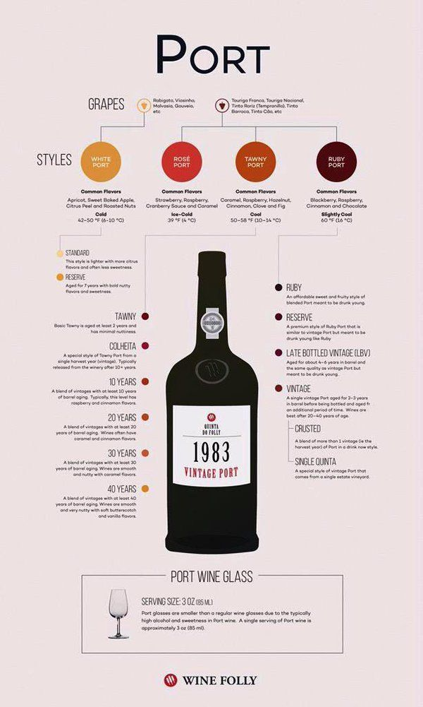 Imagine incorporat quiches wine education facts folly cheese also best areas styles and terroirs images in italian rh pinterest