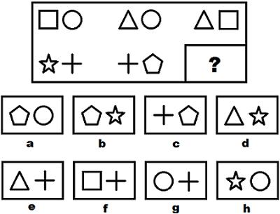 Iq Test Iq Test Test For Kids Cogat Test