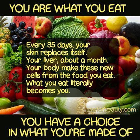 Health Quote You Are What You Eat Vegan Glutenfree Foodporn