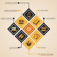 Image result for graphic design portfolio examples | GRAPHIC DESIGN ...