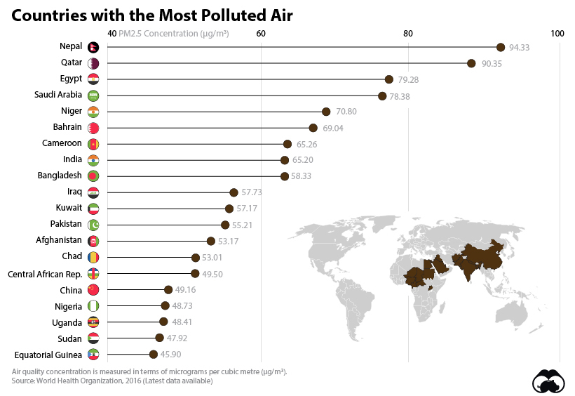 Mapped Which Countries Have The Worst Air Pollution Air Pollution Map Earth Surface