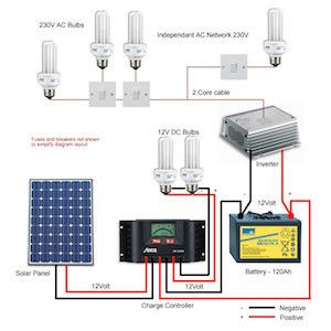 basic wiring diagram for solar systems