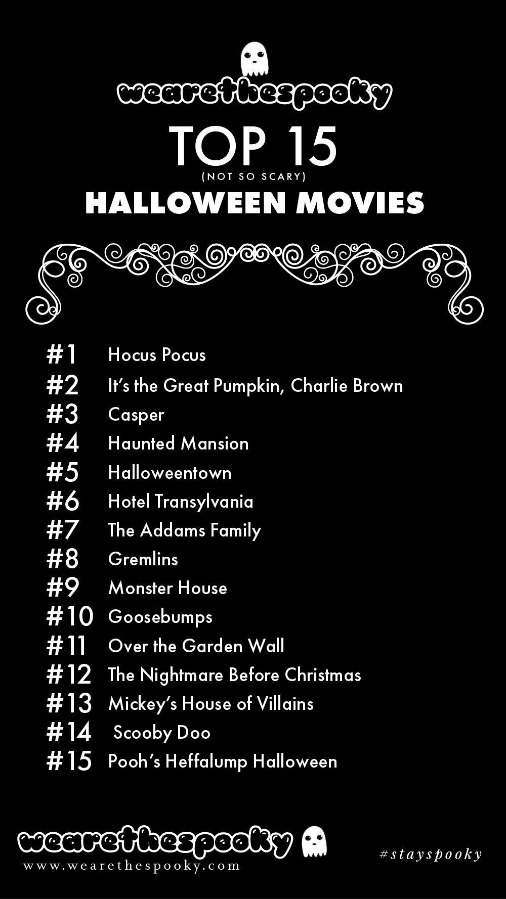 Wearethespooky's Not So Scary Halloween Movie List