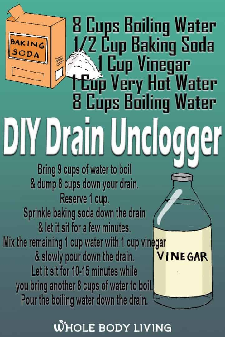 How To Unclog A Slow Drain Naturally Diy Drain Unclogger Drain Unclogger Slow Drain Unclog Drain