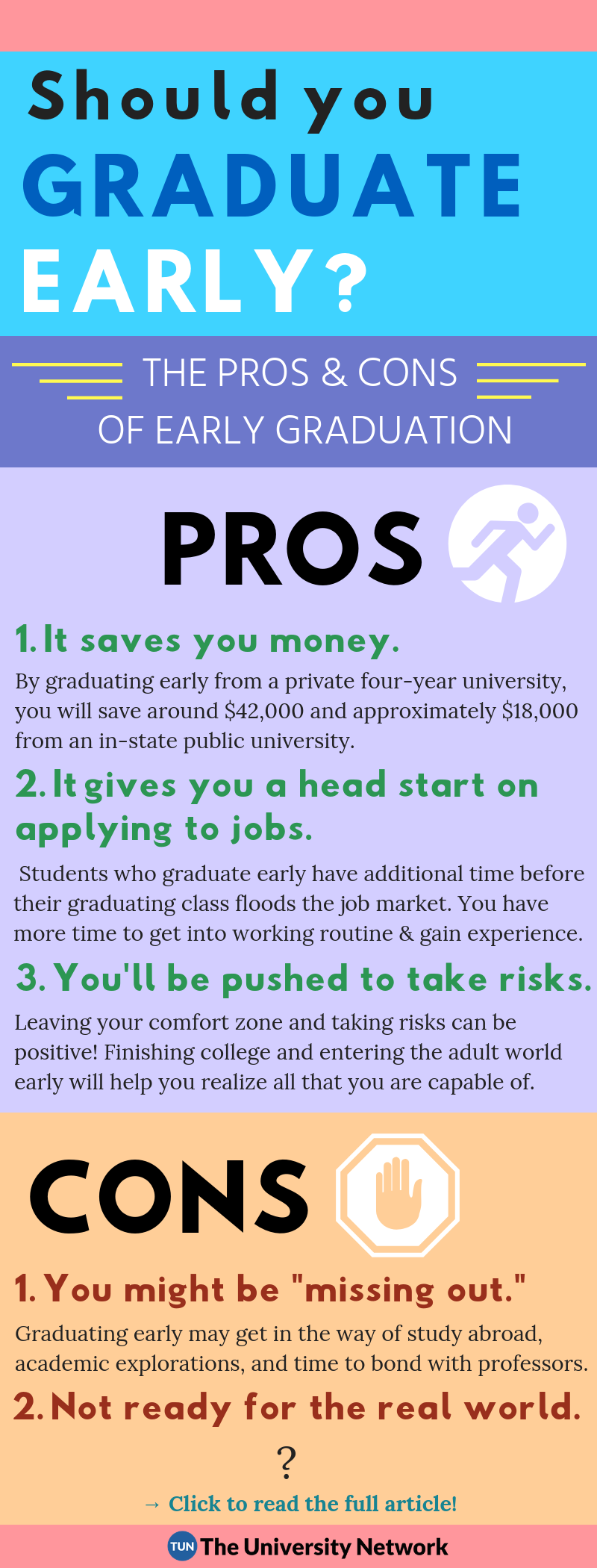 Pros and Cons Graduating College Early - College survival guide, College resources, Freshman college, College, College advice, College survival - You go from being a college freshman to a senior in the blink of an eye, but college goes by even faster for those who graduate a year earlier  Many students are starting to graduate college in three