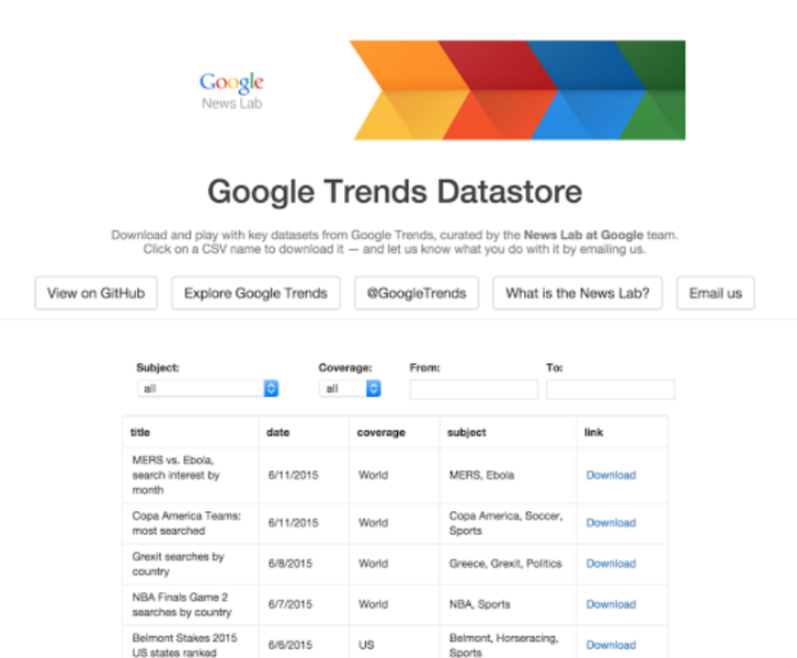 Google Trends Now Tracking Youtube Google News To Identify Trending Topics In Real Time Google Trends Google Blog Teaching Techniques