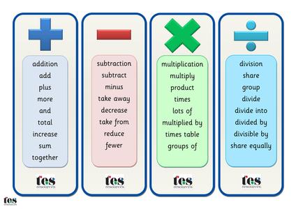 Maths Operations Bookmarks pdf | Math | Math vocabulary