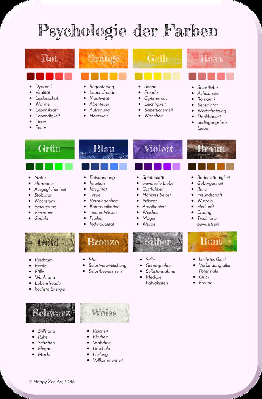 psychologie der farben happy zen art farbpsychologie farbwirkung farbtabelle training. Black Bedroom Furniture Sets. Home Design Ideas