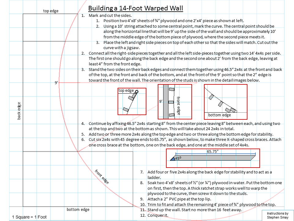 One Sheet DIY Instructions For Building A Fourteen Foot Warped Wall As Seen On The