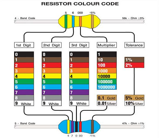 How Do You Know If A Resistor Is Bad Resistors Electronic Schematics Simple Electronics