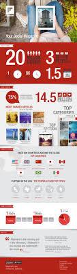Google Image Result for http://innowrx.com/wp-content/uploads/2012/08/flipboard-infographic-social-magazine-app-anniversary.jpg