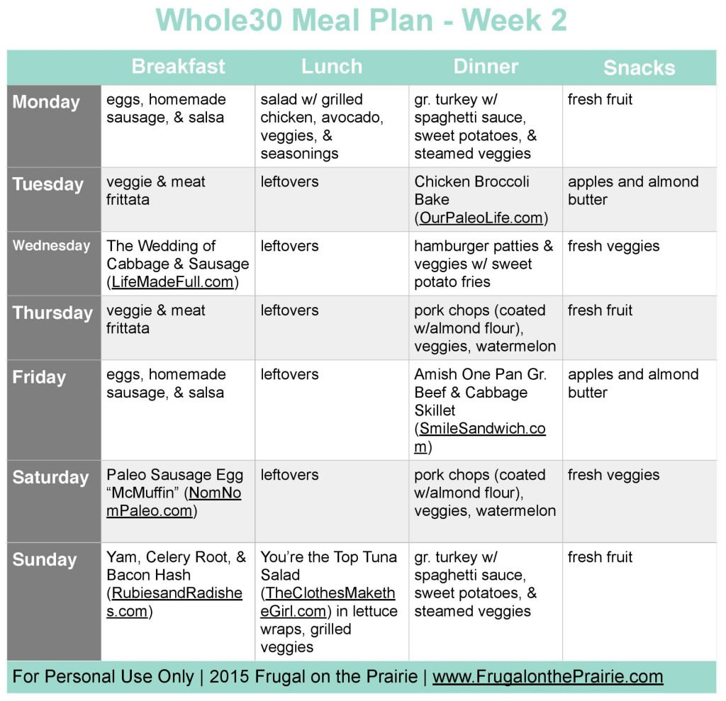 The Busy Person's Whole30 Meal Plan Week 2 Whole 30