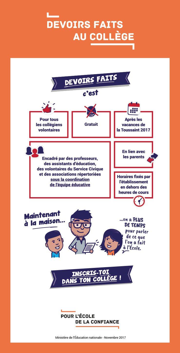 Devoirs Faits Un Temps D Etude Accompagnee Pour Realiser Les Devoirs Education Education Nationale Enseignement