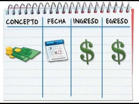 el control de gastos finanzas pinterest