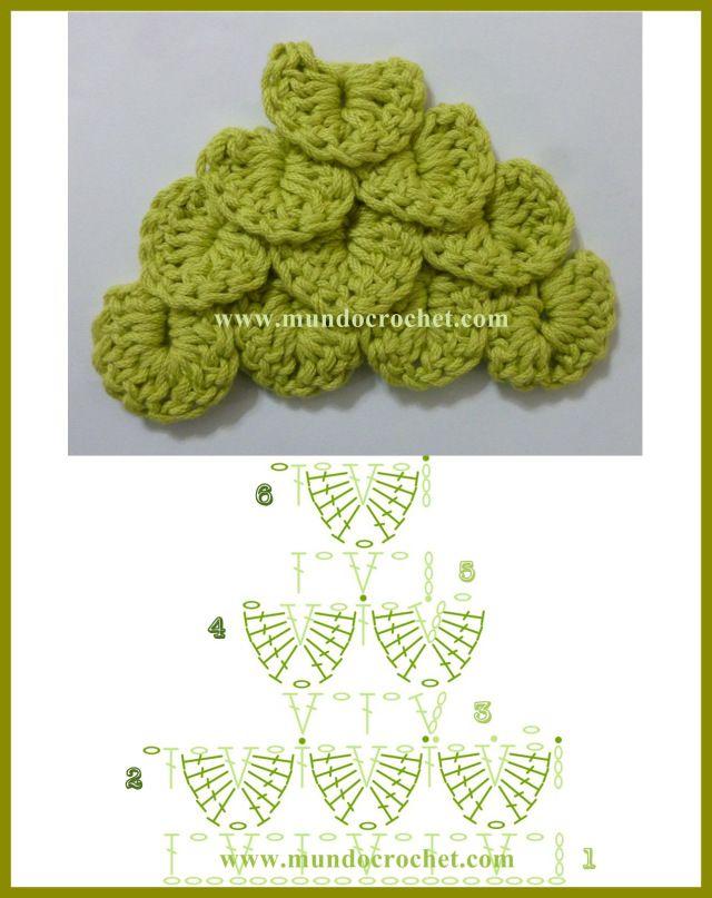 Cómo tejer el Punto cocodrilo o escama a Crochet o Ganchillo: Patrón ...