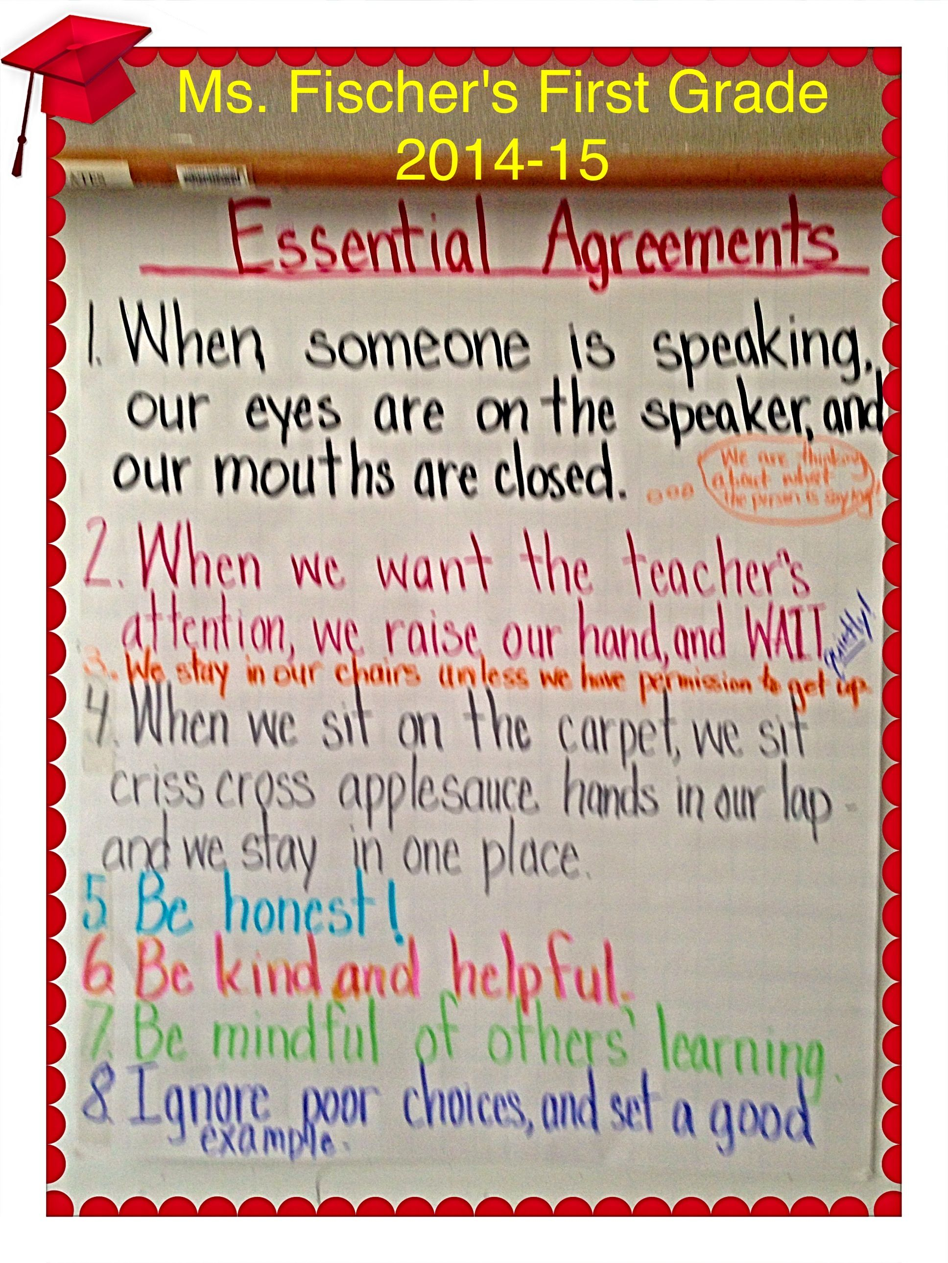 Essential Agreements Classroom Rules Made By Students With Teacher 2014 15 Classroom Rules Teacher End Of School