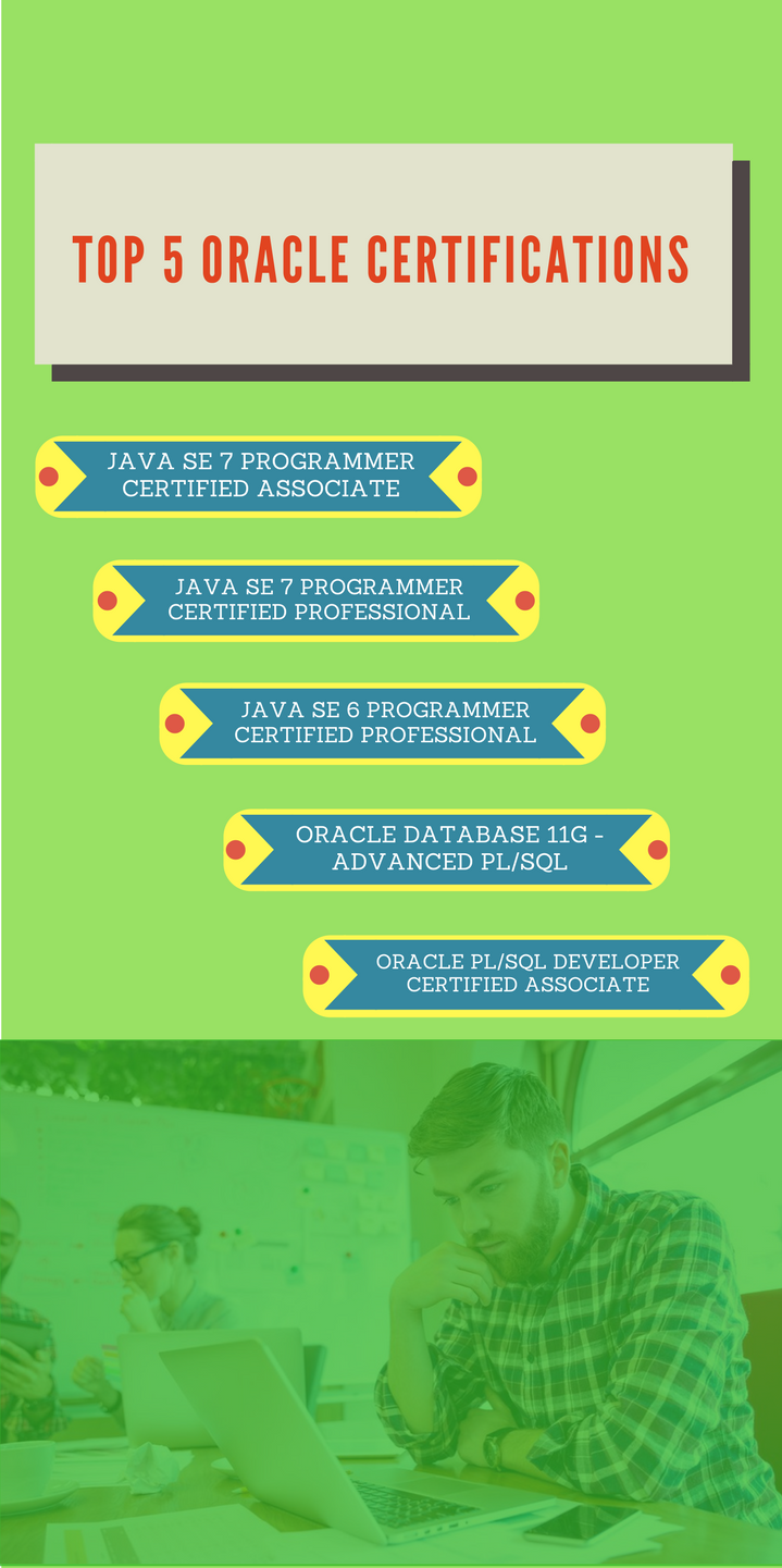 database programmer jobs as a fresher what oracle certifications will improve my