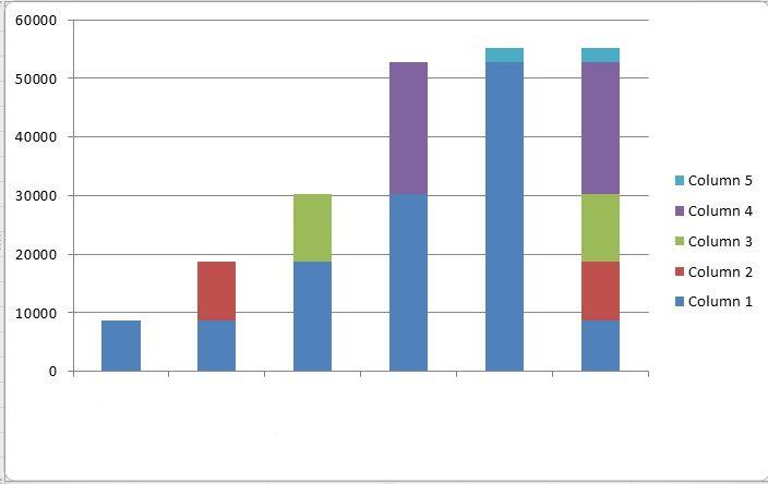 Microsoft excel bar graph template office chart templates also rh pinterest