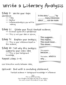 write a literary analysis paragraph  language arts   teaching  use this anchor chart as a poster or handout for students to refer to as  they write their analysis paragraphs it reminds them that an analysis is  an