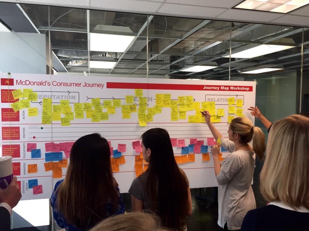 Moroch On SERVICE DESIGN METHODOLOGY Pinterest Customer - Customer journey mapping workshop