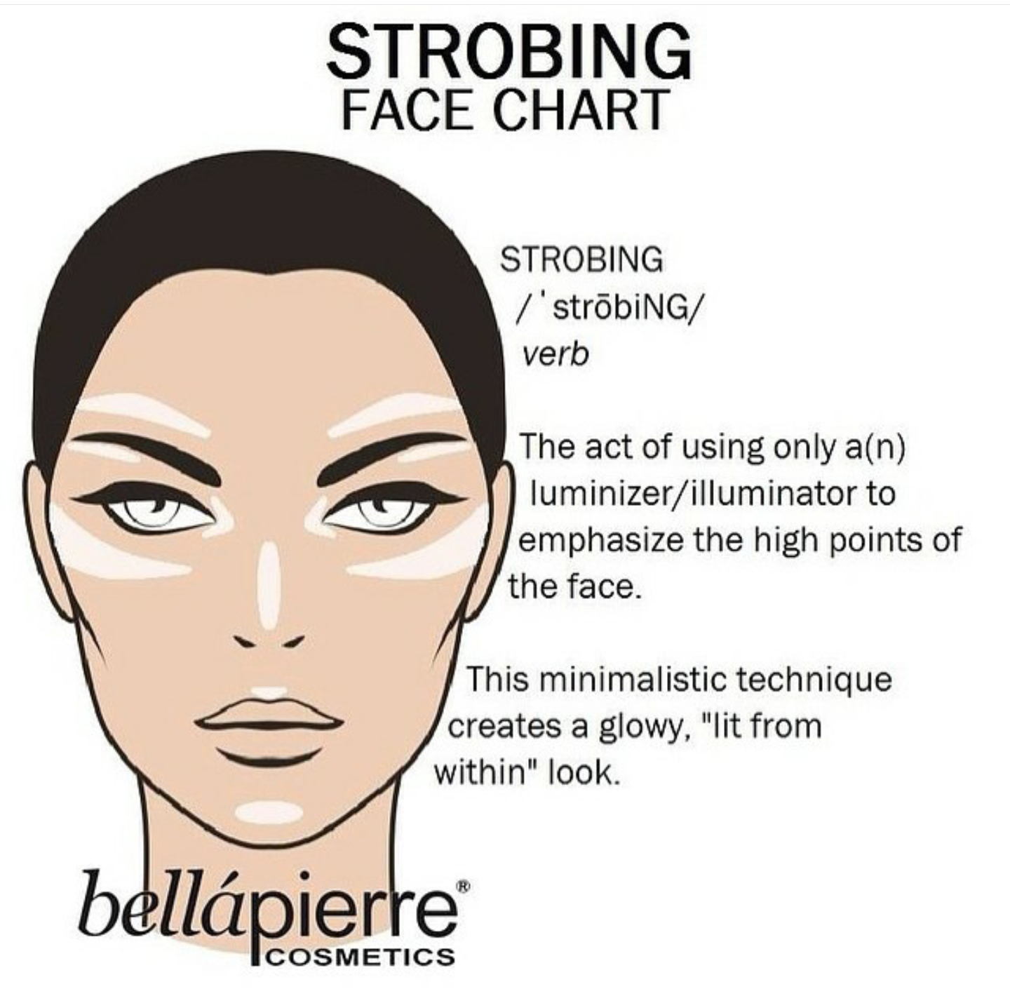 Strobing: the new makeup trend.  Strobing makeup, New makeup